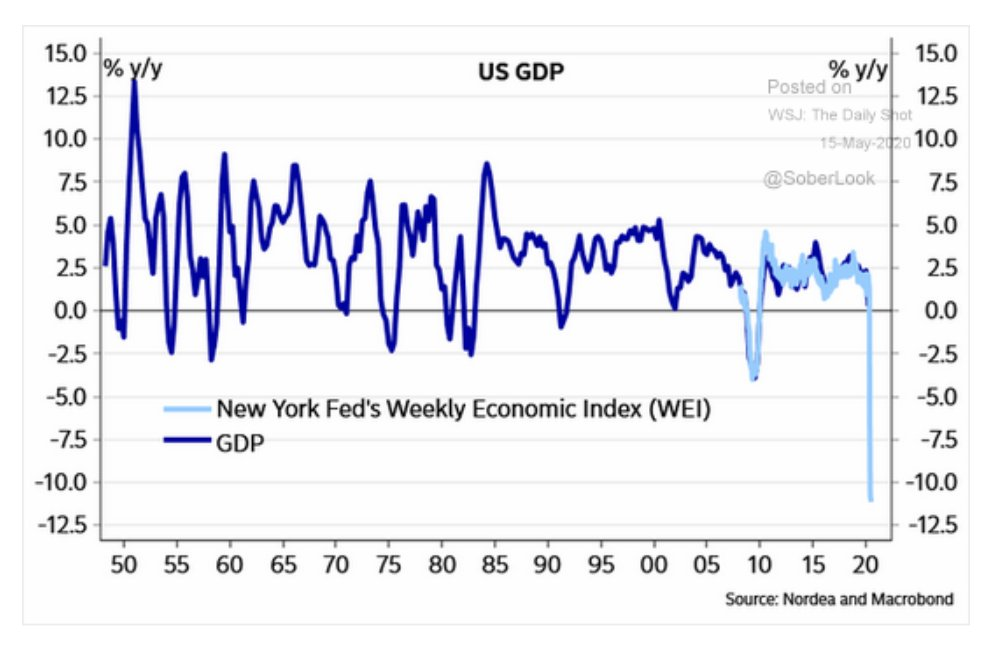The New York Fed's new…