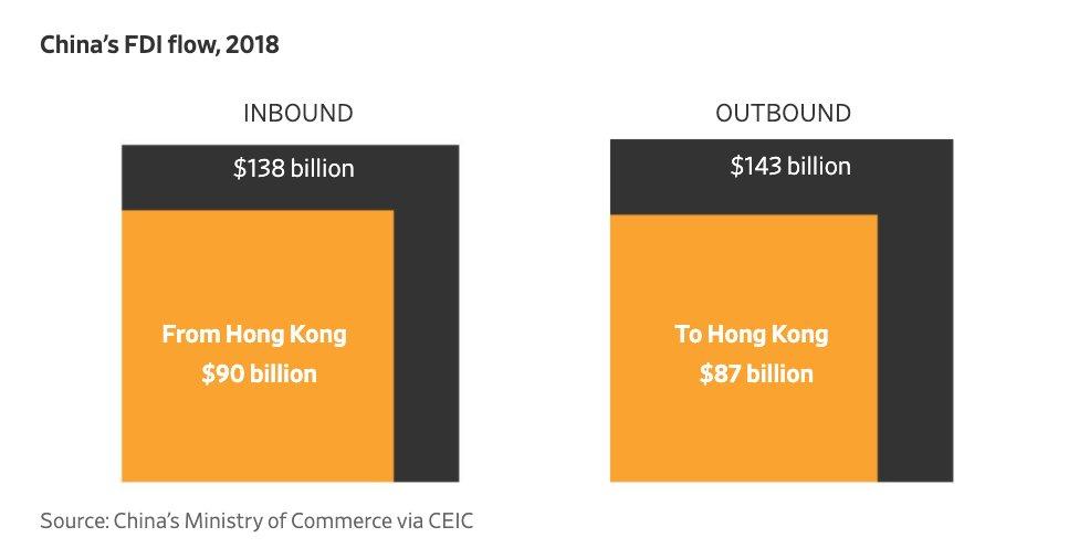 Hong Kong remains a key…