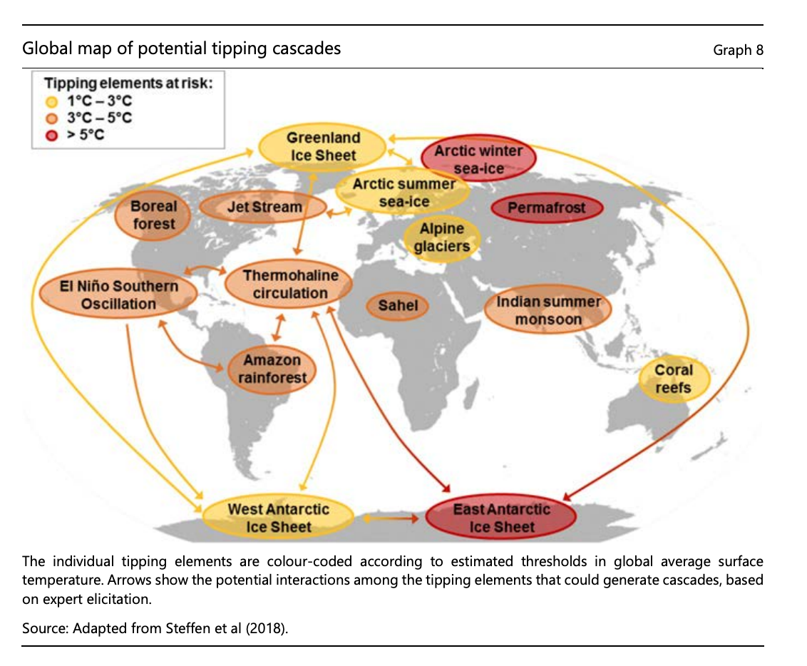 Map of global warming tipping…
